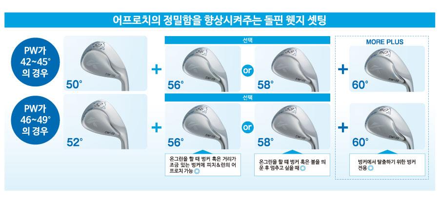 돌핀웨지스펙표_최종